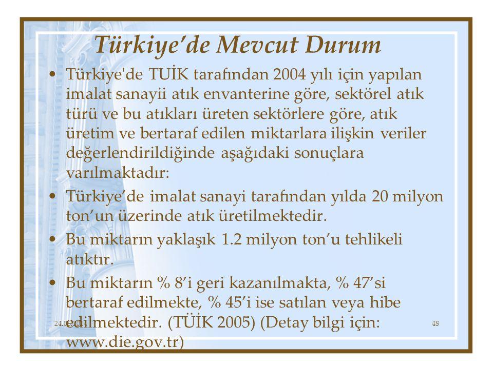 Türkiye'de Mevcut Durum •Türkiye'de TUİK tarafından 2004 yılı için yapılan imalat sanayii atık envanterine göre, sektörel atık türü ve bu atıkları üre