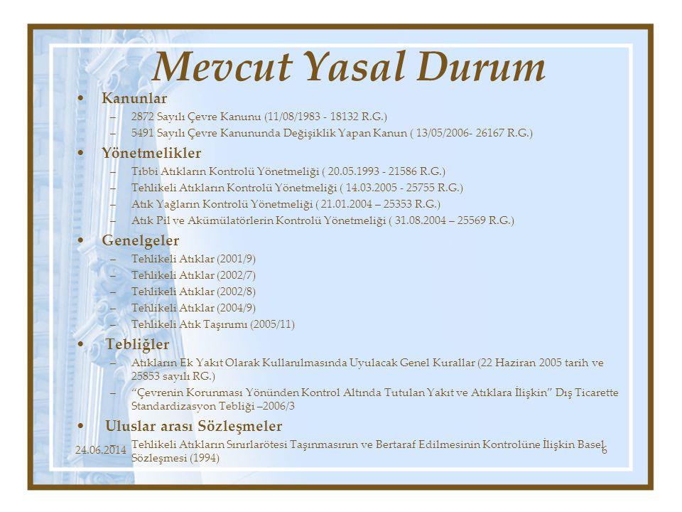 Türkiye'de Katı Atık Mevzuatı Çevre Kanunu 2872 - 1983 Tıbbi Atılların Kont.