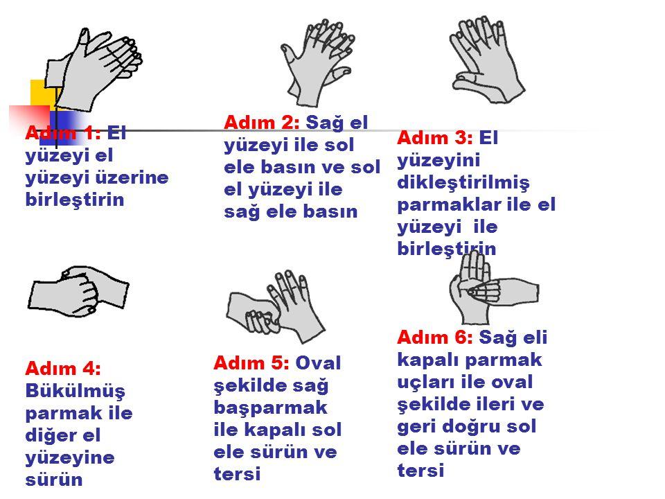 Adım 1: El yüzeyi el yüzeyi üzerine birleştirin Adım 2: Sağ el yüzeyi ile sol ele basın ve sol el yüzeyi ile sağ ele basın Adım 3: El yüzeyini dikleşt