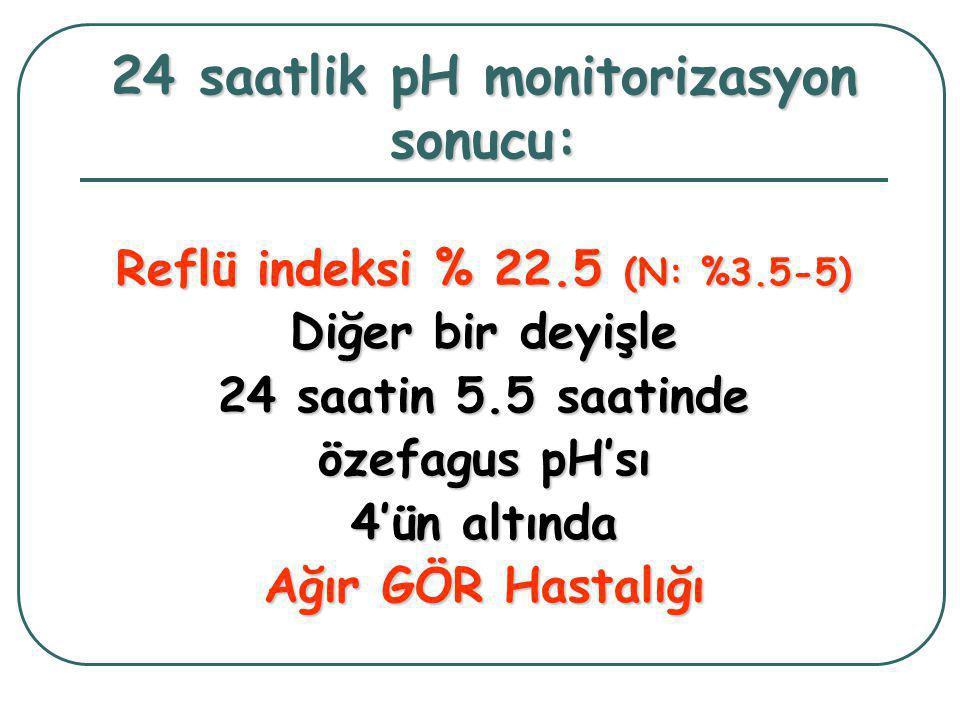 24 saatlik pH monitorizasyon sonucu: Reflü indeksi % 22.5 (N: %3.5-5) Diğer bir deyişle 24 saatin 5.5 saatinde özefagus pH'sı 4'ün altında Ağır GÖR Ha