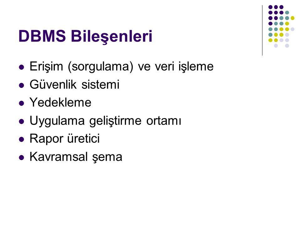 Çok Kullanıcılı DBMS Mimarisi  Teleprocessing :  Aptal terminaller, ana makina  Aptal terminallerin kendi başlarına fonksiyonları yok.