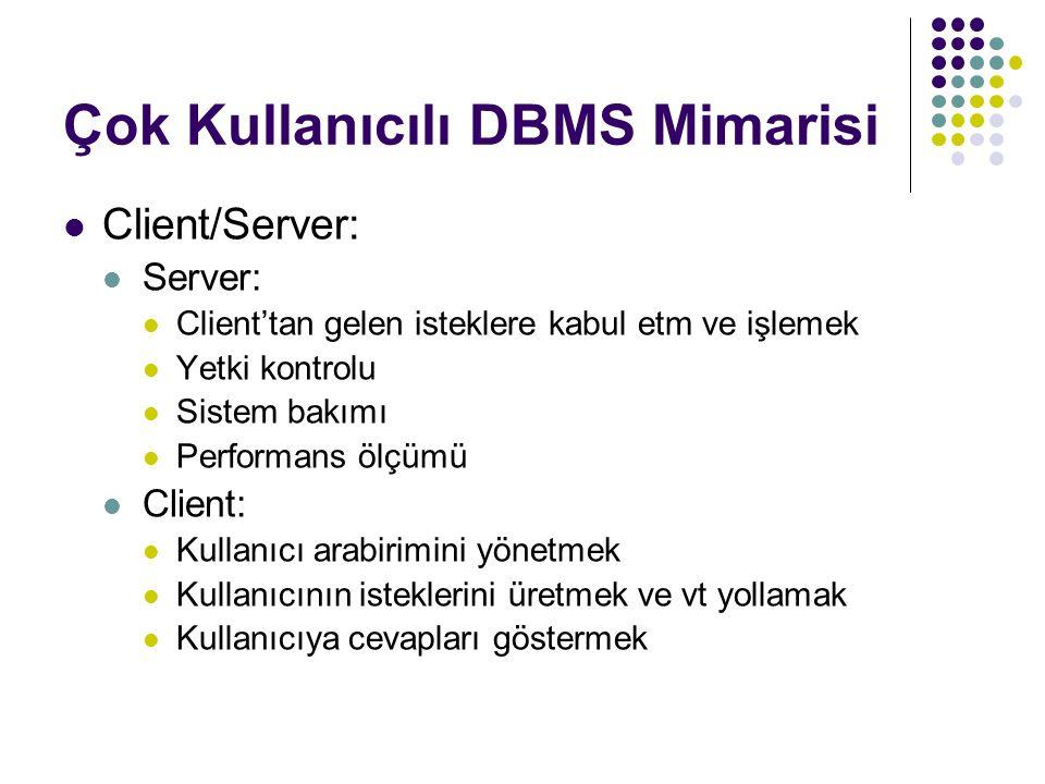 Çok Kullanıcılı DBMS Mimarisi  Client/Server:  Server:  Client'tan gelen isteklere kabul etm ve işlemek  Yetki kontrolu  Sistem bakımı  Performa