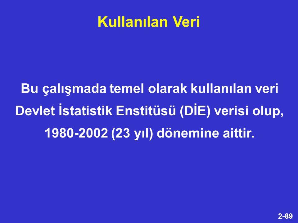 2-89 Bu çalışmada temel olarak kullanılan veri Devlet İstatistik Enstitüsü (DİE) verisi olup, 1980-2002 (23 yıl) dönemine aittir.