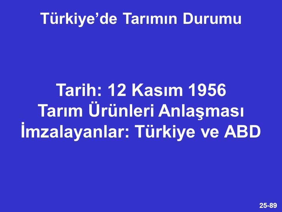 25-89 Tarih: 12 Kasım 1956 Tarım Ürünleri Anlaşması İmzalayanlar: Türkiye ve ABD Türkiye'de Tarımın Durumu