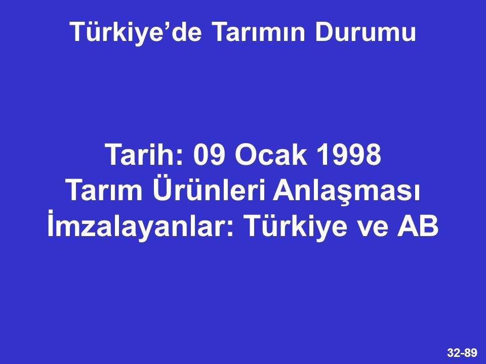 32-89 Tarih: 09 Ocak 1998 Tarım Ürünleri Anlaşması İmzalayanlar: Türkiye ve AB Türkiye'de Tarımın Durumu