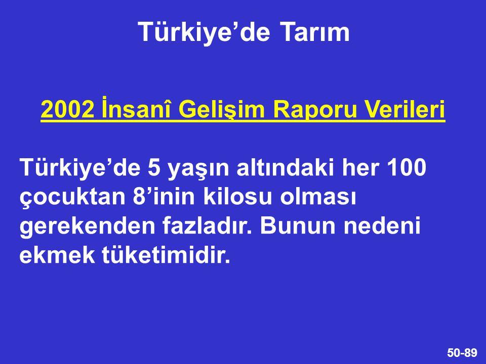 50-89 2002 İnsanî Gelişim Raporu Verileri Türkiye'de 5 yaşın altındaki her 100 çocuktan 8'inin kilosu olması gerekenden fazladır.