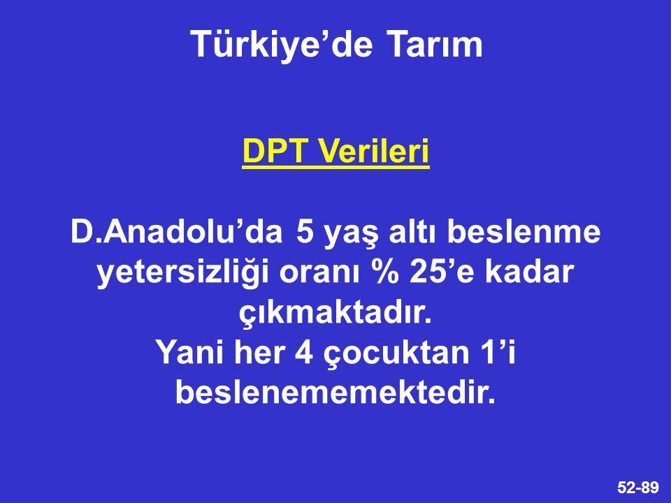 52-89 DPT Verileri D.Anadolu'da 5 yaş altı beslenme yetersizliği oranı % 25'e kadar çıkmaktadır.