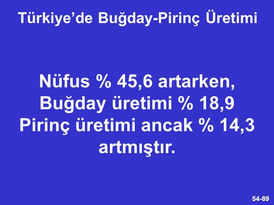 54-89 Nüfus % 45,6 artarken, Buğday üretimi % 18,9 Pirinç üretimi ancak % 14,3 artmıştır.