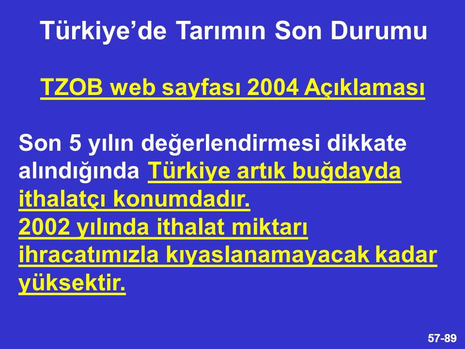 57-89 TZOB web sayfası 2004 Açıklaması Son 5 yılın değerlendirmesi dikkate alındığında Türkiye artık buğdayda ithalatçı konumdadır.