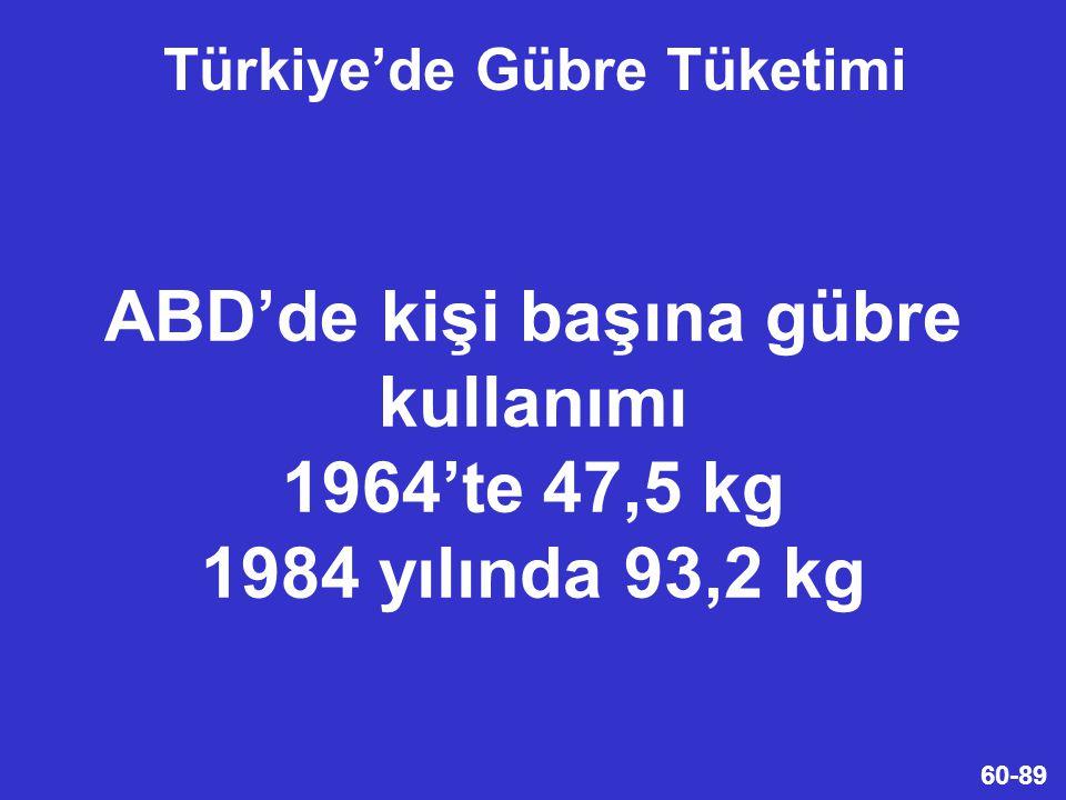60-89 ABD'de kişi başına gübre kullanımı 1964'te 47,5 kg 1984 yılında 93,2 kg Türkiye'de Gübre Tüketimi