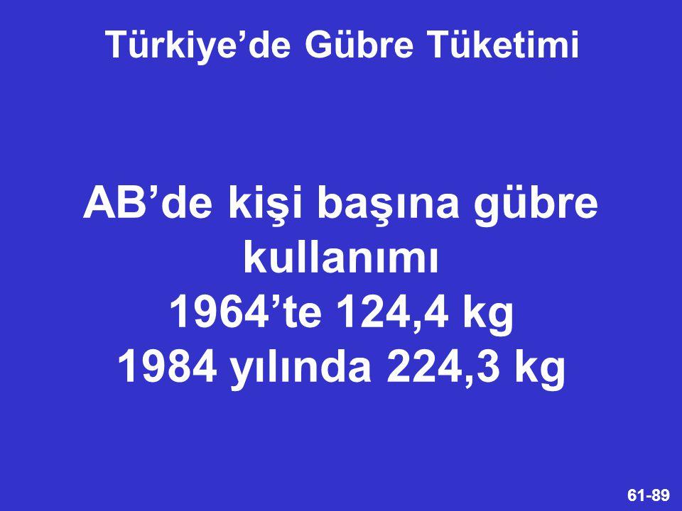 61-89 AB'de kişi başına gübre kullanımı 1964'te 124,4 kg 1984 yılında 224,3 kg Türkiye'de Gübre Tüketimi