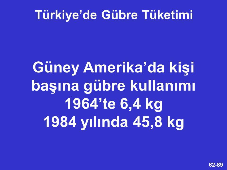 62-89 Güney Amerika'da kişi başına gübre kullanımı 1964'te 6,4 kg 1984 yılında 45,8 kg Türkiye'de Gübre Tüketimi