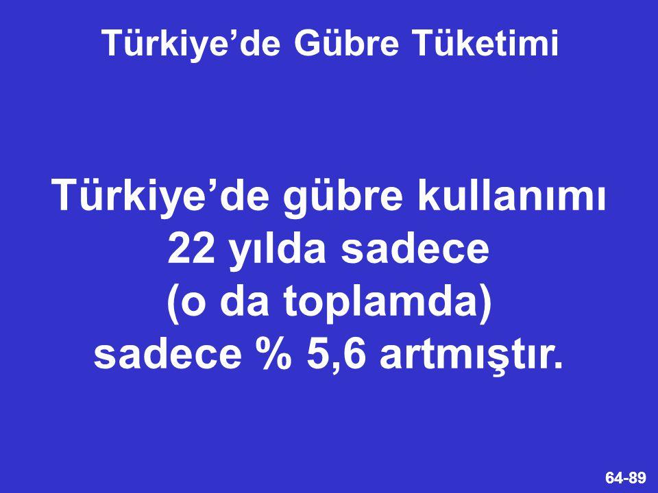 64-89 Türkiye'de gübre kullanımı 22 yılda sadece (o da toplamda) sadece % 5,6 artmıştır.