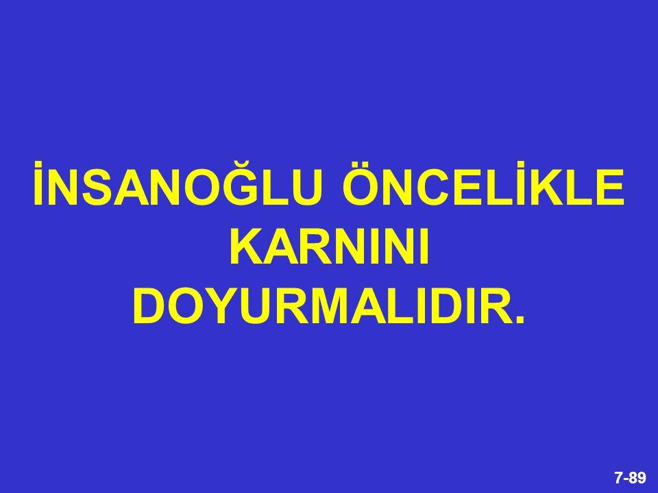 28-89 Anlaşmanın 3.b Maddesi Türk ve Amerikan hükûmetleri, TÜRKİYE'DE AMERİKAN MALLARINA KARŞI TALEBİ ARTIRMAK İÇİN (!) BİRLİKTE HAREKET EDECEKLERDİR.