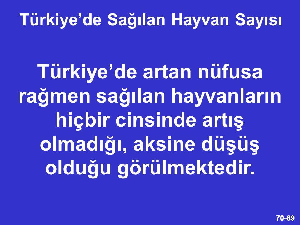70-89 Türkiye'de artan nüfusa rağmen sağılan hayvanların hiçbir cinsinde artış olmadığı, aksine düşüş olduğu görülmektedir.