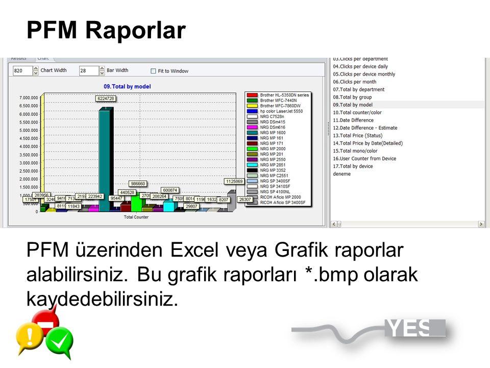 PFM Raporlar PFM üzerinden Excel veya Grafik raporlar alabilirsiniz. Bu grafik raporları *.bmp olarak kaydedebilirsiniz.