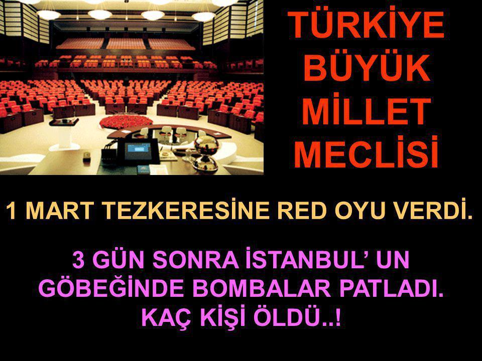 TÜRKİYE BÜYÜK MİLLET MECLİSİ 1 MART TEZKERESİNE RED OYU VERDİ.