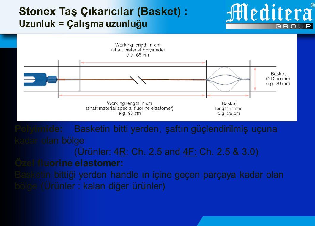 Polyimide:Basketin bitti yerden, şaftın güçlendirilmiş uçuna kadar olan bölge (Ürünler: 4R: Ch. 2.5 and 4F: Ch. 2.5 & 3.0) Özel fluorine elastomer: Ba