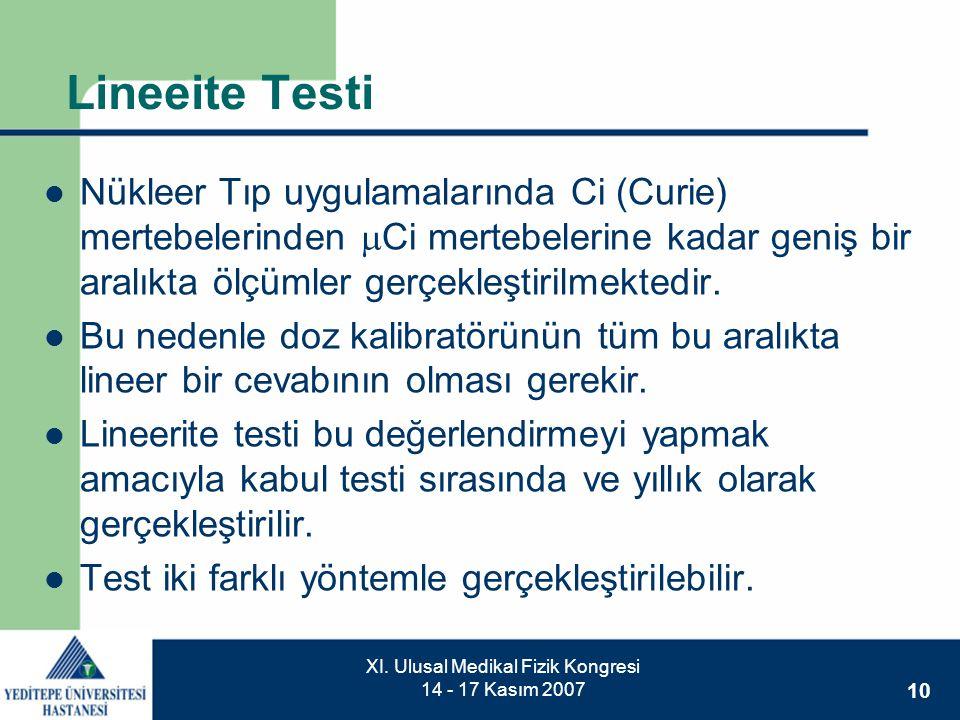 10 XI. Ulusal Medikal Fizik Kongresi 14 - 17 Kasım 2007 Lineeite Testi  Nükleer Tıp uygulamalarında Ci (Curie) mertebelerinden  Ci mertebelerine kad
