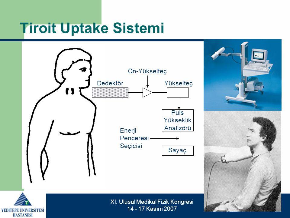 15 XI. Ulusal Medikal Fizik Kongresi 14 - 17 Kasım 2007 Tiroit Uptake Sistemi Dedektör Ön-Yükselteç Yükselteç Puls Yükseklik Analizörü Sayaç Enerji Pe