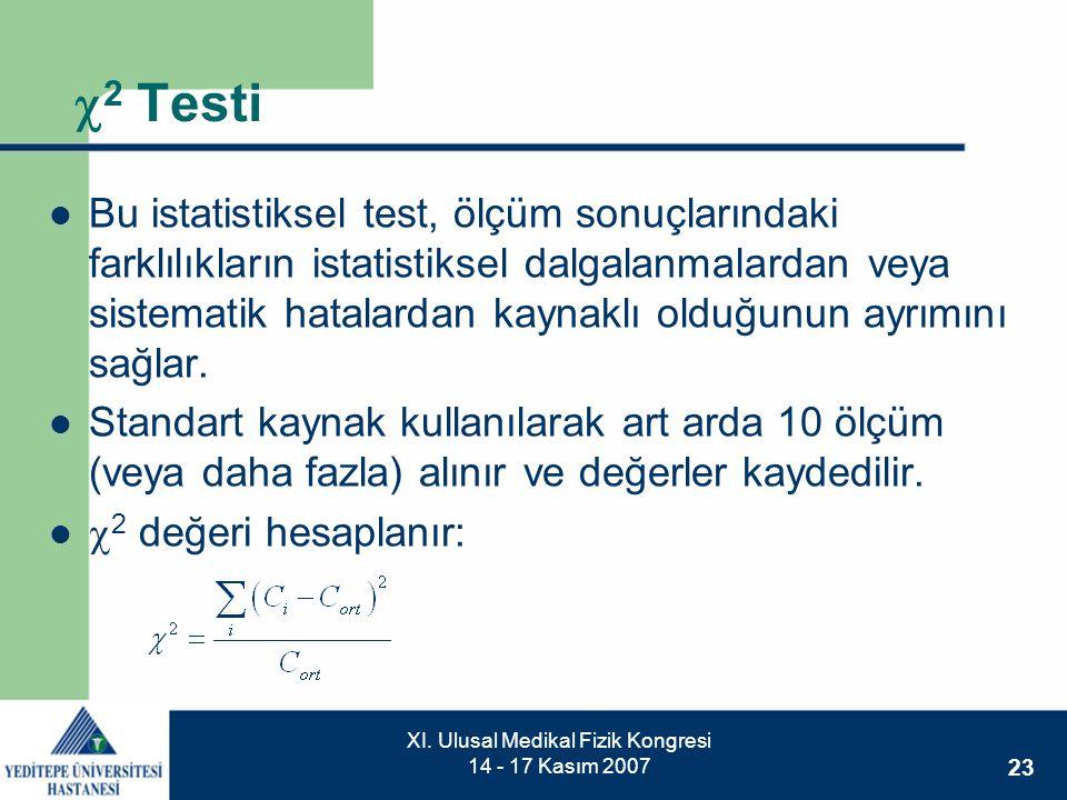23 XI. Ulusal Medikal Fizik Kongresi 14 - 17 Kasım 2007  2 Testi  Bu istatistiksel test, ölçüm sonuçlarındaki farklılıkların istatistiksel dalgalanm