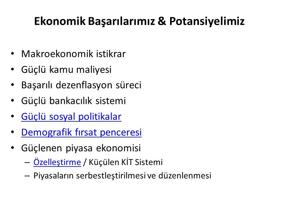 Kamunun Ekonomi İçindeki Ağırlığı Kaynak: Kalkınma Bakanlığı