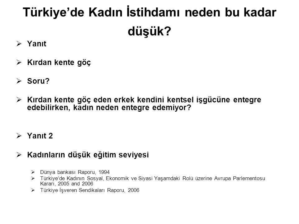 Türkiye'de Kadın İstihdamı neden bu kadar düşük?  Yanıt  Kırdan kente göç  Soru?  Kırdan kente göç eden erkek kendini kentsel işgücüne entegre ede