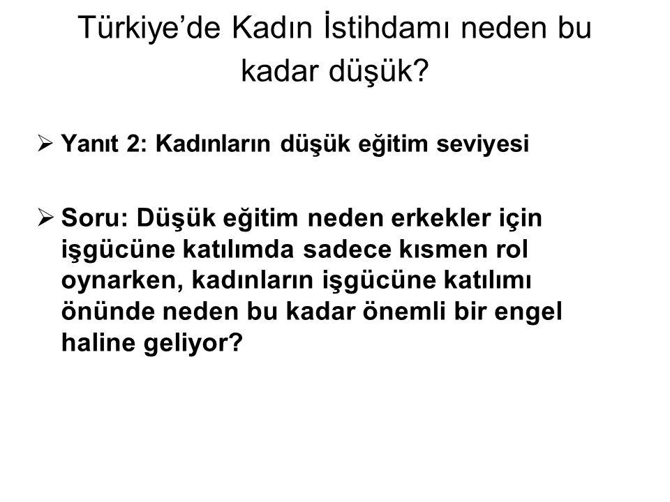 Türkiye'de Kadın İstihdamı neden bu kadar düşük?  Yanıt 2: Kadınların düşük eğitim seviyesi  Soru: Düşük eğitim neden erkekler için işgücüne katılım
