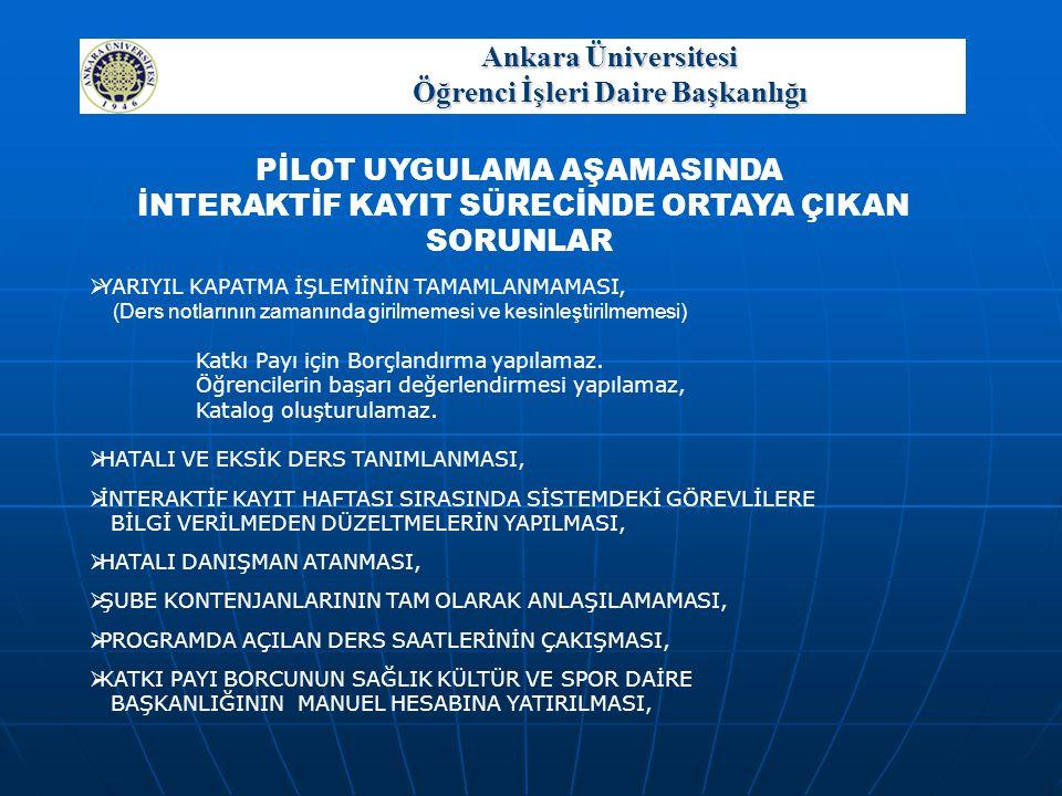 Ankara Üniversitesi Öğrenci İşleri Daire Başkanlığı PİLOT UYGULAMA AŞAMASINDA İNTERAKTİF KAYIT SÜRECİNDE ORTAYA ÇIKAN SORUNLAR  YARIYIL KAPATMA İŞLEM