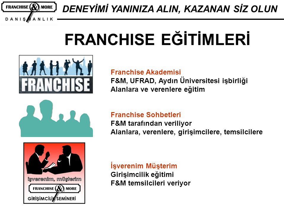 DENEYİMİ YANINIZA ALIN, KAZANAN SİZ OLUN FRANCHISE EĞİTİMLERİ Franchise Akademisi F&M, UFRAD, Aydın Üniversitesi işbirliği Alanlara ve verenlere eğiti