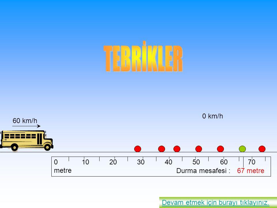 010203040506070 metre 67 metre 60 km/h 0 km/h Devam etmek için burayı tıklayınız. Durma mesafesi :