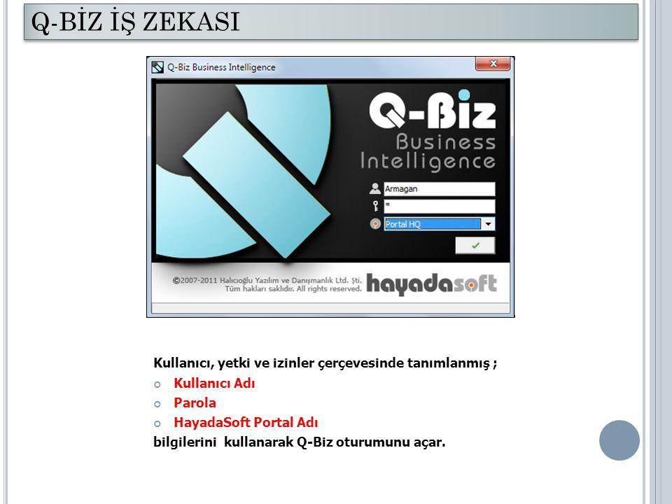 Kullanıcı, yetki ve izinler çerçevesinde tanımlanmış ; Kullanıcı Adı Parola HayadaSoft Portal Adı bilgilerini kullanarak Q-Biz oturumunu açar. Q-BİZ İ