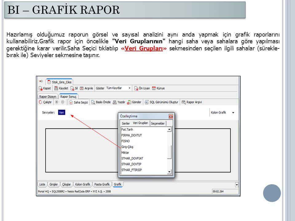 Hazırlamış olduğumuz raporun görsel ve sayısal analizini aynı anda yapmak için grafik raporlarını kullanabiliriz.Grafik rapor için öncelikle