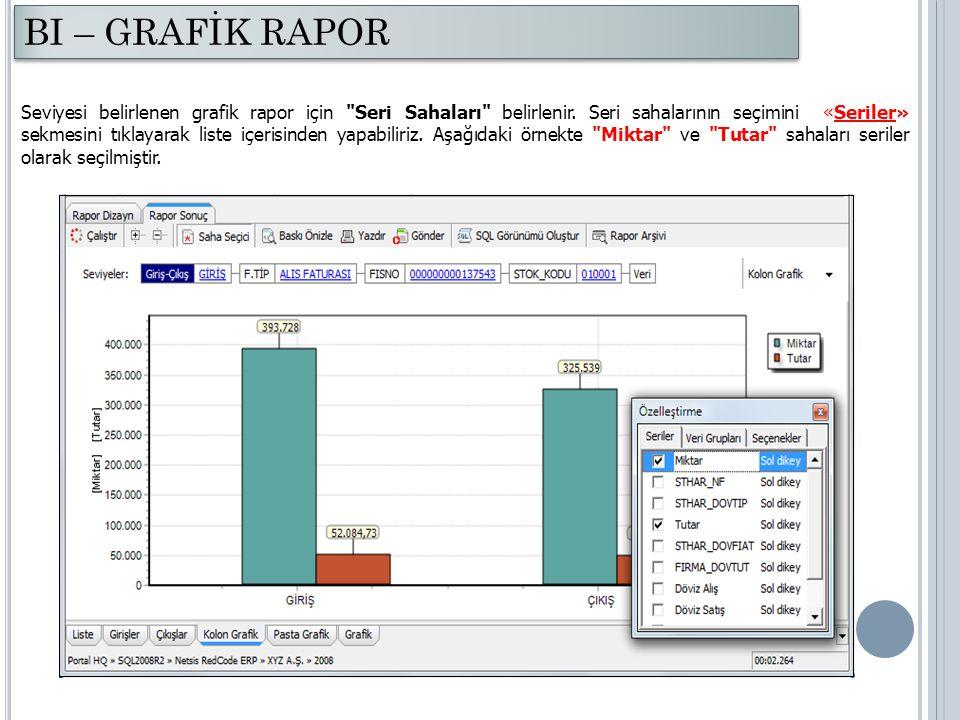 Seviyesi belirlenen grafik rapor için