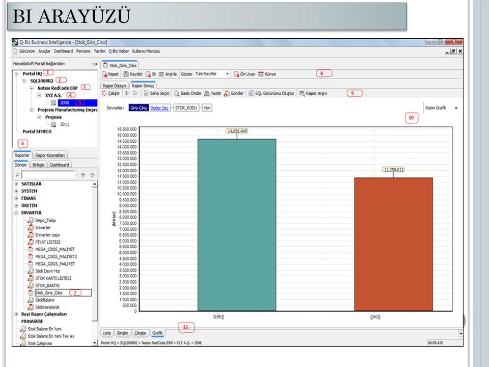 Çalıştır : Tasarımı yapılmış raporun istek cümlesi oluşturulur ve Portal'a gönderilir.Gelen veriler kullanıcının tercihine göre görüntülenir.