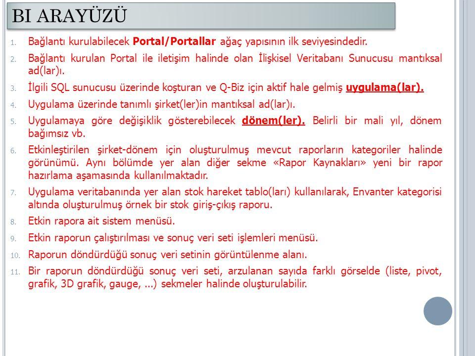 Örnek Raporda CARI_ISIM sahasına göre gruplama yapılmıştır.