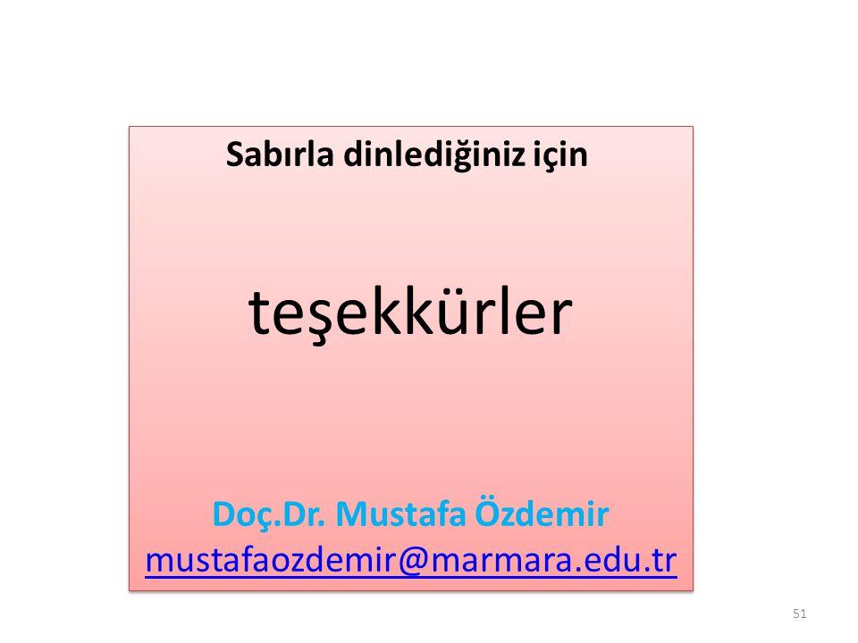 Sabırla dinlediğiniz için teşekkürler Doç.Dr. Mustafa Özdemir mustafaozdemir@marmara.edu.tr Sabırla dinlediğiniz için teşekkürler Doç.Dr. Mustafa Özde