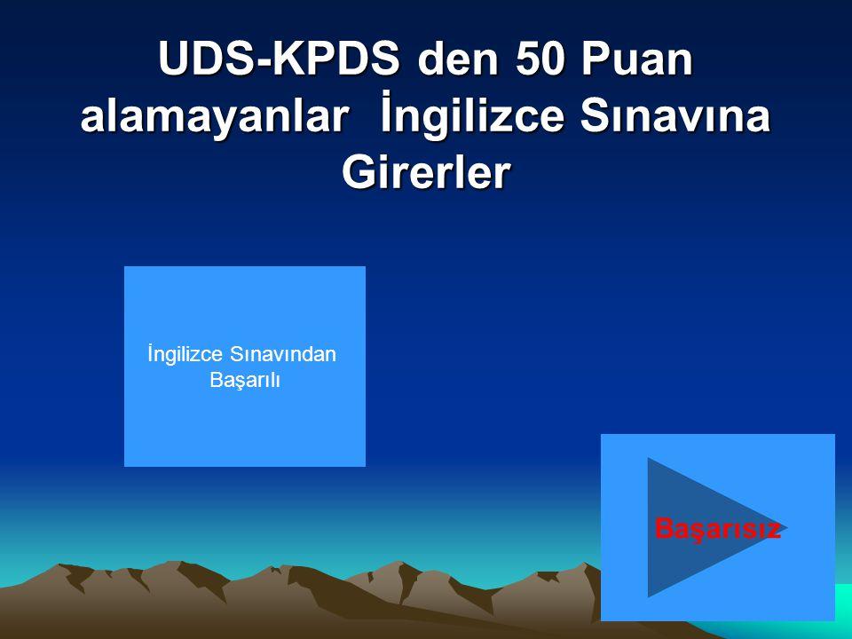 UDS-KPDS den 50 Puan alamayanlar İngilizce Sınavına Girerler Başarısız İngilizce Sınavından Başarılı
