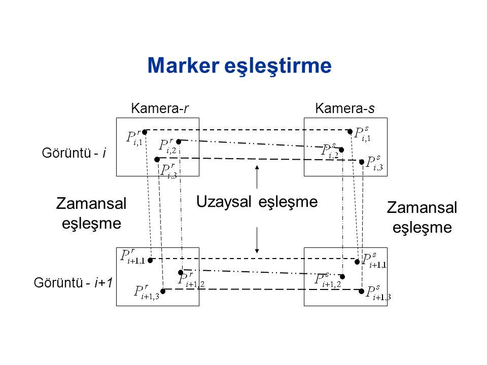 Marker eşleştirme Görüntü - i Görüntü - i+1 Kamera-rKamera-s Zamansal eşleşme Zamansal eşleşme Uzaysal eşleşme