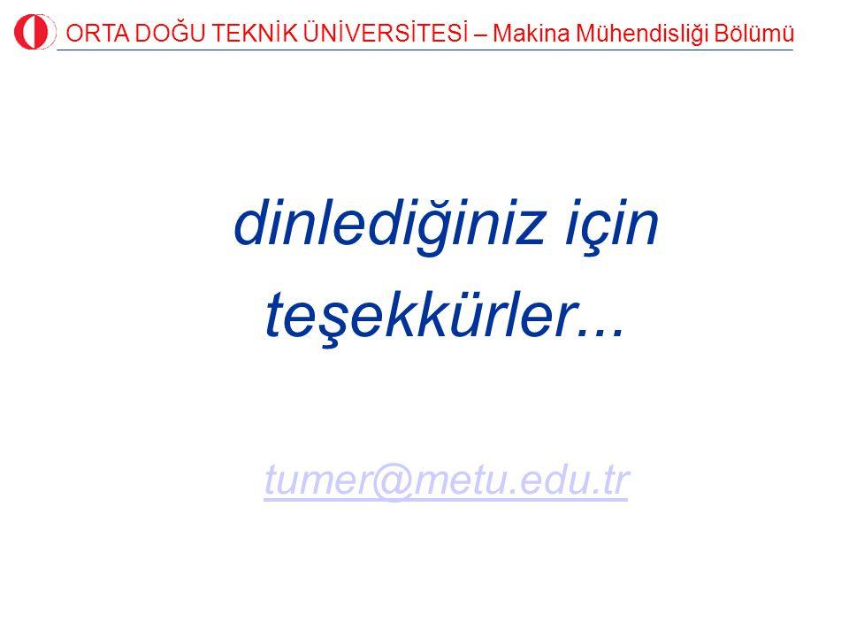 ORTA DOĞU TEKNİK ÜNİVERSİTESİ – Makina Mühendisliği Bölümü dinlediğiniz için teşekkürler... tumer@metu.edu.tr