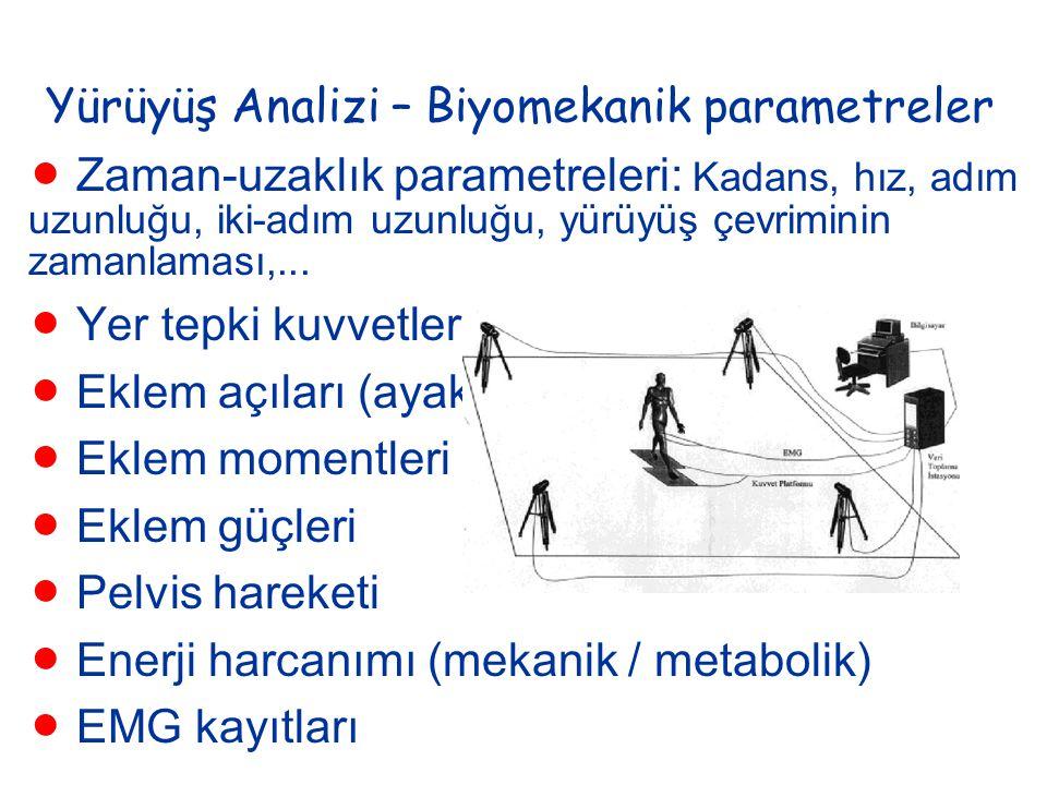 Yürüyüş Analizi – Biyomekanik parametreler  Zaman-uzaklık parametreleri: Kadans, hız, adım uzunluğu, iki-adım uzunluğu, yürüyüş çevriminin zamanlamas