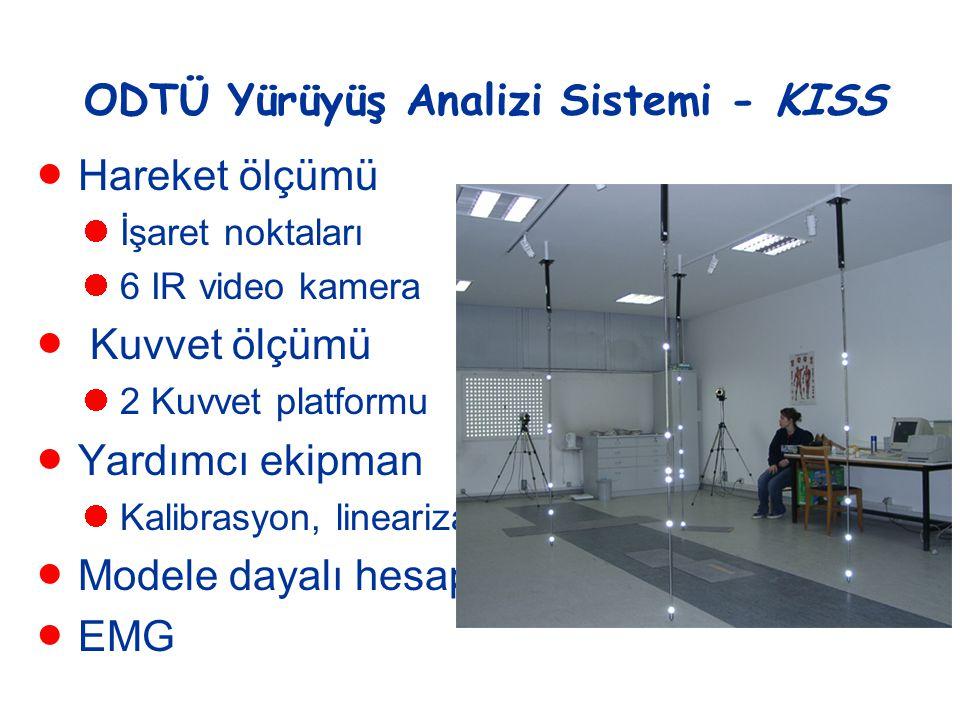 ODTÜ Yürüyüş Analizi Sistemi - KISS  Hareket ölçümü  İşaret noktaları  6 IR video kamera  Kuvvet ölçümü  2 Kuvvet platformu  Yardımcı ekipman 