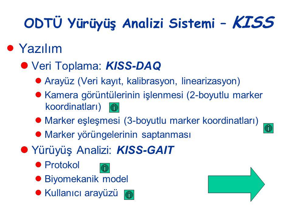 ODTÜ Yürüyüş Analizi Sistemi – KISS  Yazılım  Veri Toplama: KISS-DAQ  Arayüz (Veri kayıt, kalibrasyon, linearizasyon)  Kamera görüntülerinin işlen