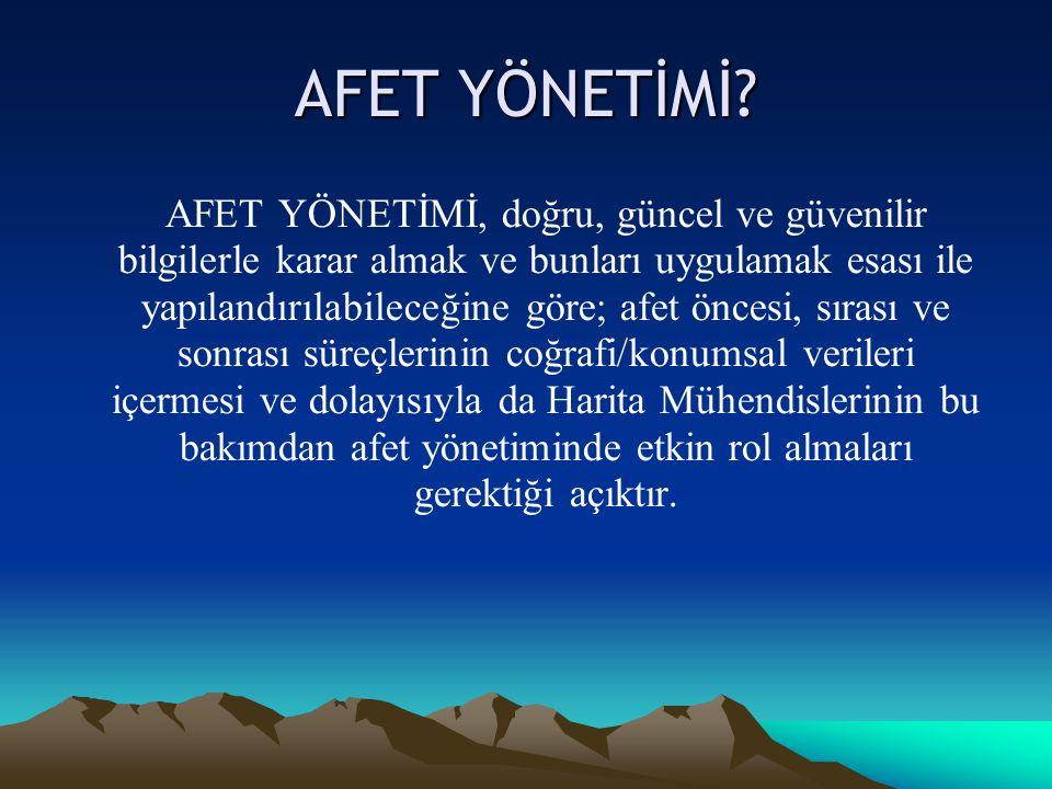 AFET YÖNETİMİ.