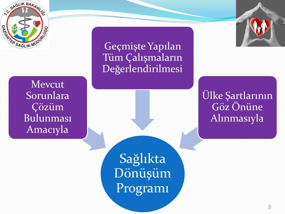 3 Sağlıkta Dönüşüm Programı Mevcut Sorunlara Çözüm Bulunması Amacıyla Geçmişte Yapılan Tüm Çalışmaların Değerlendirilmesi Ülke Şartlarının Göz Önüne Alınmasıyla
