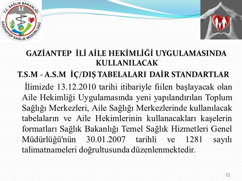 GAZİANTEP İLİ AİLE HEKİMLİĞİ UYGULAMASINDA KULLANILACAK T.S.M - A.S.M İÇ/DIŞ TABELALARI DAİR STANDARTLAR İlimizde 13.12.2010 tarihi itibariyle fiilen başlayacak olan Aile Hekimliği Uygulamasında yeni yapılandırılan Toplum Sağlığı Merkezleri, Aile Sağlığı Merkezlerinde kullanılacak tabelaların ve Aile Hekimlerinin kullanacakları kaşelerin formatları Sağlık Bakanlığı Temel Sağlık Hizmetleri Genel Müdürlüğü nün 30.01.2007 tarihli ve 1281 sayılı talimatnameleri doğrultusunda düzenlenmektedir.