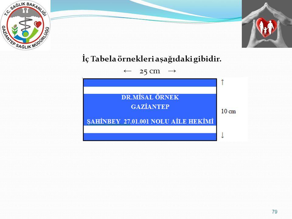 İç Tabela örnekleri aşağıdaki gibidir. ← 25 cm → 79