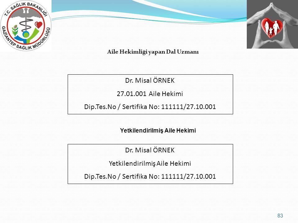 Aile Hekimliği yapan Dal Uzmanı 83 Dr.