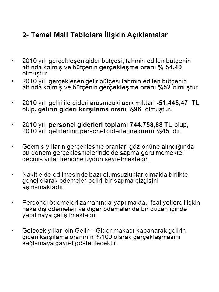 2- Temel Mali Tablolara İlişkin Açıklamalar •2010 yılı gerçekleşen gider bütçesi, tahmin edilen bütçenin altında kalmış ve bütçenin gerçekleşme oranı