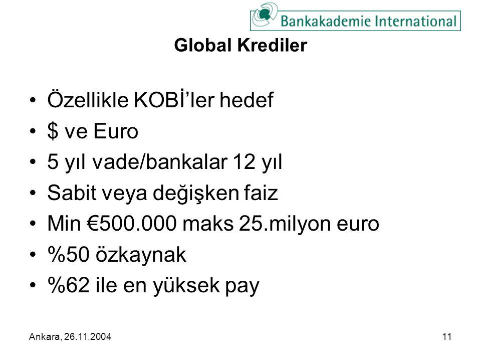 Ankara, 26.11.200411 Global Krediler •Özellikle KOBİ'ler hedef •$ ve Euro •5 yıl vade/bankalar 12 yıl •Sabit veya değişken faiz •Min €500.000 maks 25.milyon euro •%50 özkaynak •%62 ile en yüksek pay